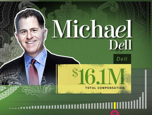 Michael Dell, Dell CEO and chairman