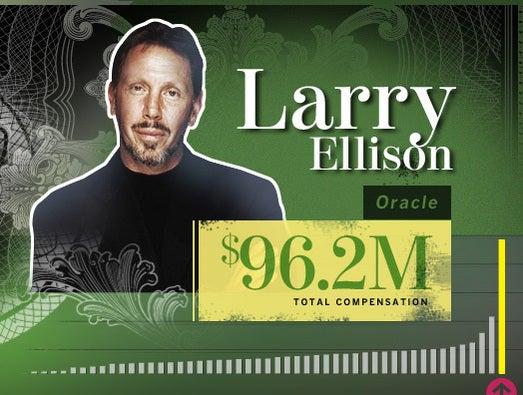 Larry Ellison, Oracle CEO