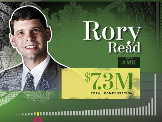 Rory Read, AMD CEO and president