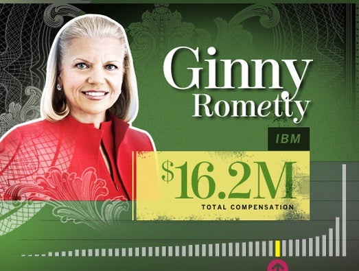 Ginny Rometty, IBM CEO, president and chairman
