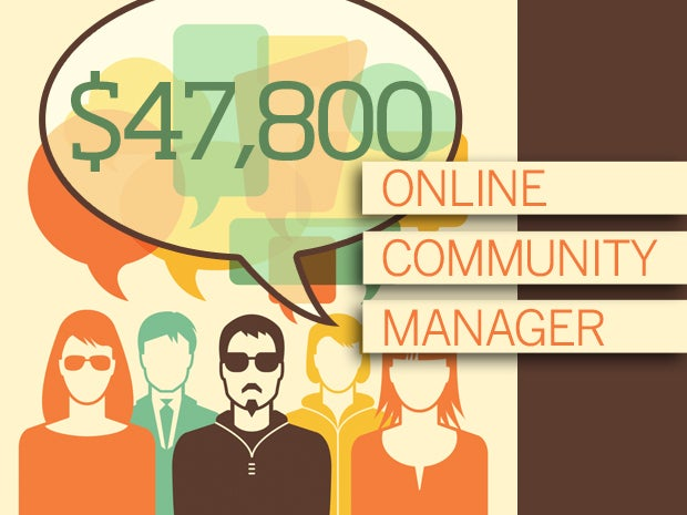 Online Community Manager