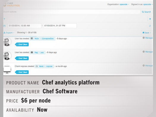 Chef analytics platform