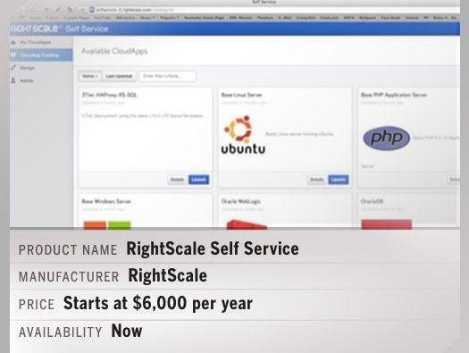 RightScale Self-Service
