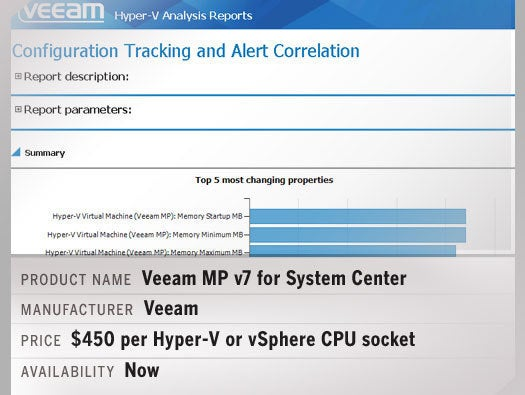 Veeam Management Pack (MP) v7 for System Center