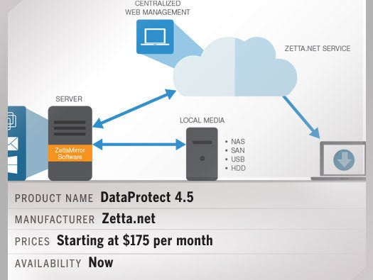 DataProtect 4.5
