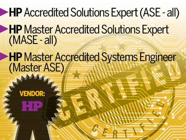 HP/Accredited Solutions Certification