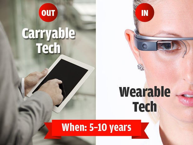 Out: Carryable Tech, In: Wearable Tech, When: 5-10 years