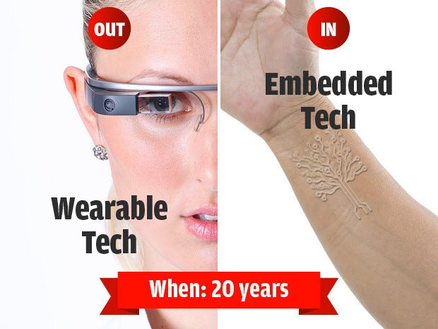 Out: Wearable Tech, In: Embedded Tech, When: 20 years
