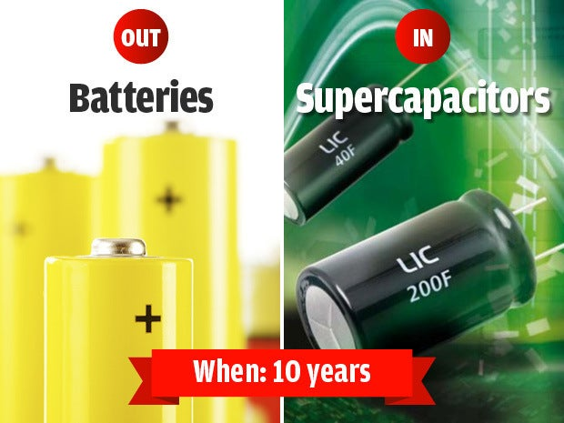 Out: Batteries, In: Supercapacitors, When: 10 years