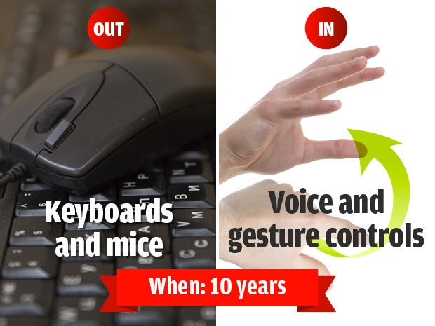 Out: Keyboards and mice, In: Voice and gesture controls, When: 10 years