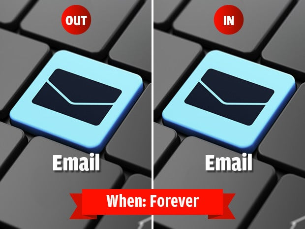 Out: Email, In: Email, When: Forever
