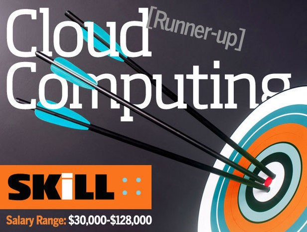 Cloud Computing Skills