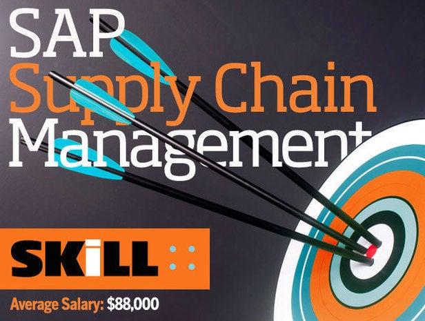 SAP Supply Chain Management Skills
