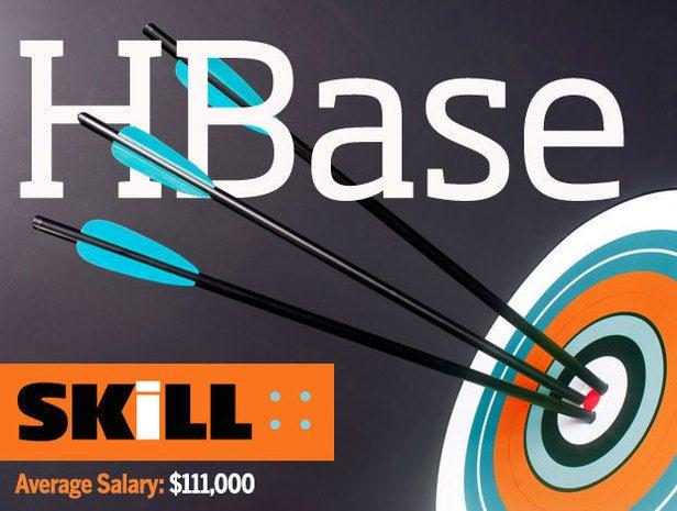HBase Skills