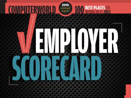 Employer scorecard