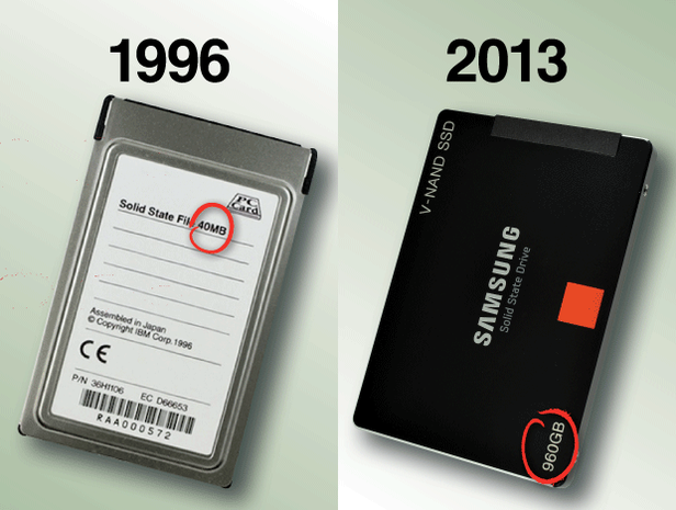 how to read an old hard drive