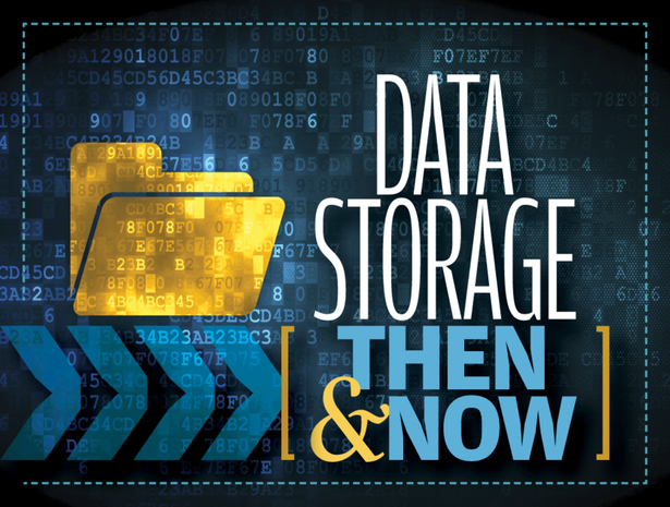Data Storage Then And Now