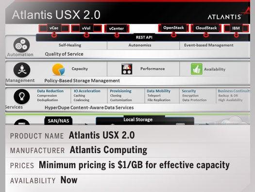 Atlantis USX 2.0