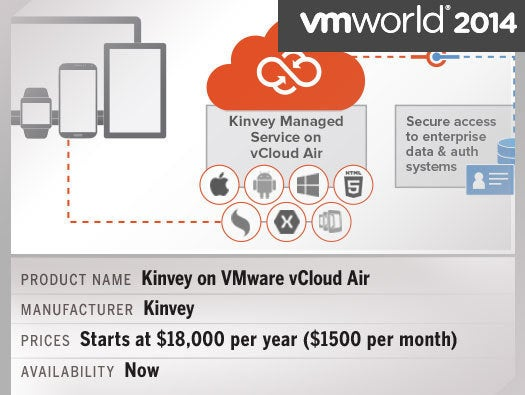 Kinvey on VMware vCloud Air