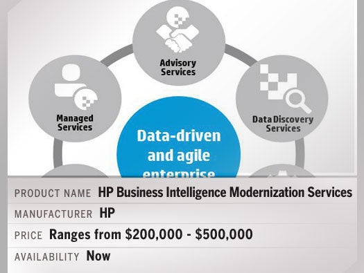 HP BI Modernization Services