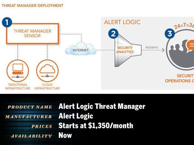 Alert Logic Threat Manager