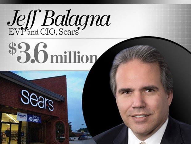Jeff Balagna
