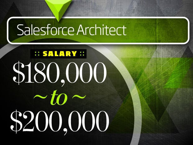 Salesforce Architect