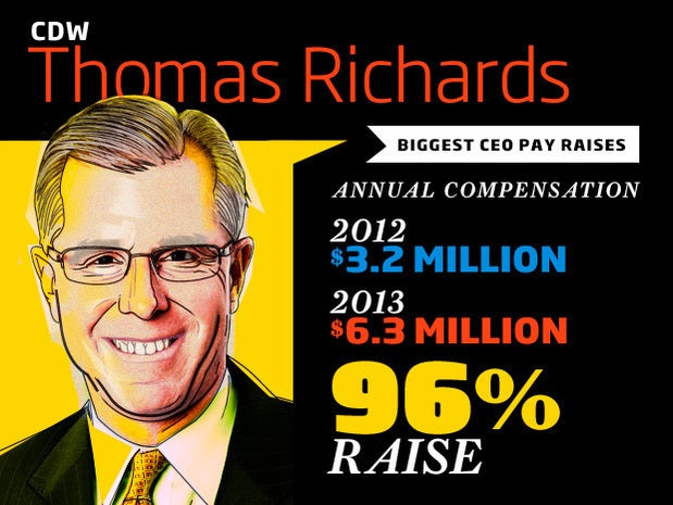 Thomas Richards