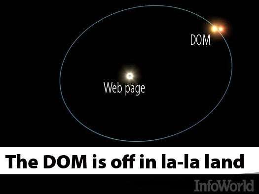 The DOM is off in la-la land