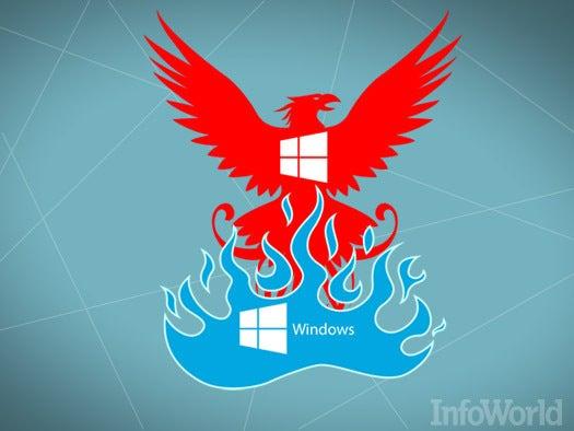 More Microsoft Windows resources