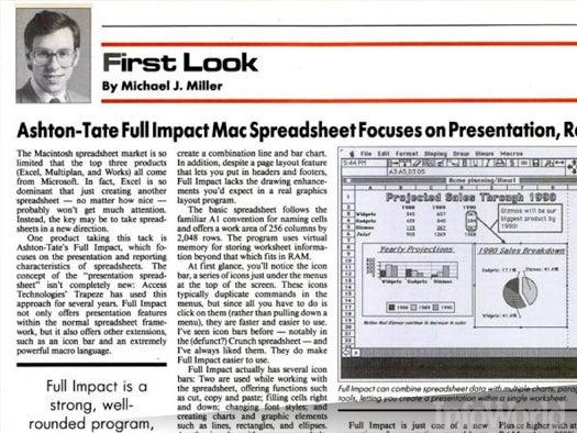 Presentations: Full Impact