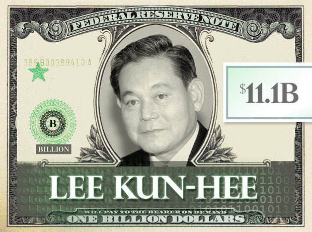 Lee Kun-Hee, $11.1B