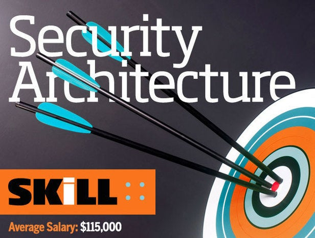 Security Architecture Skills