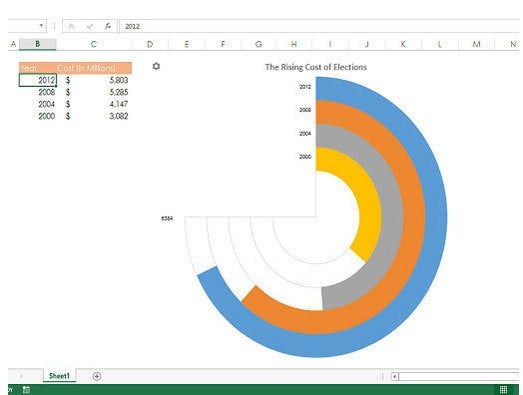 Radial Bar Chart for Excel 2013