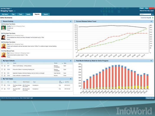 Rally Platform for Agile Lifecycle Management