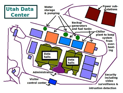 NSA Bluffdale, Utah datacenter