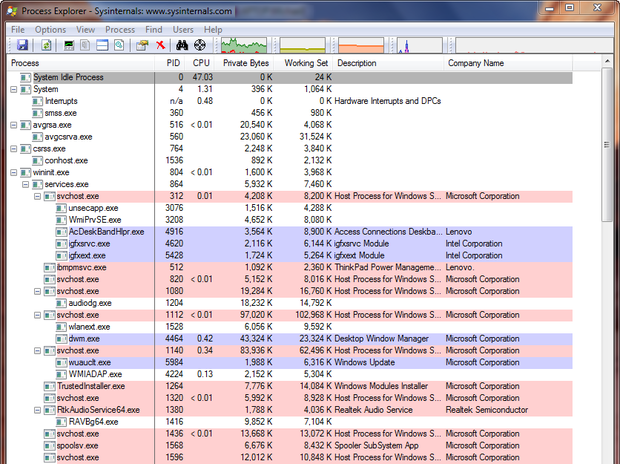Process Explorer screenshot