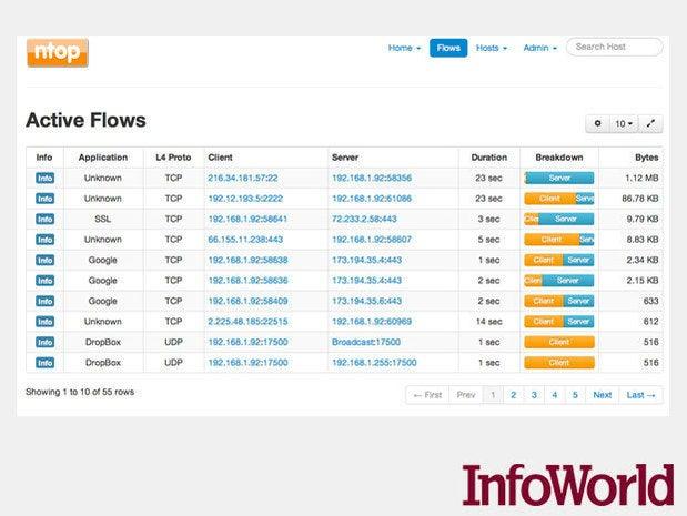 7 killer open source monitoring tools | InfoWorld