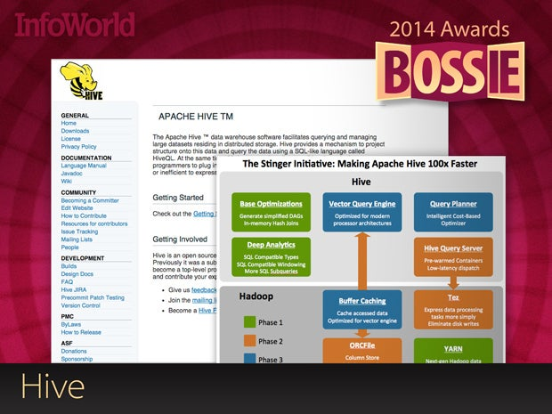 Bossie Awards 2014: The best open source big data tools