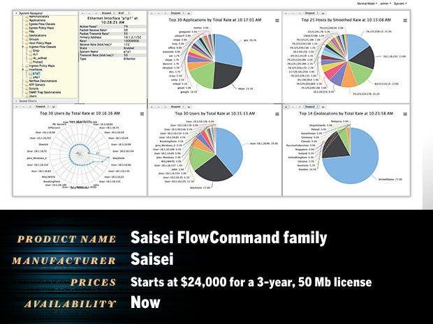 Saisei FlowCommand family of Network Performance Enforcement solutions