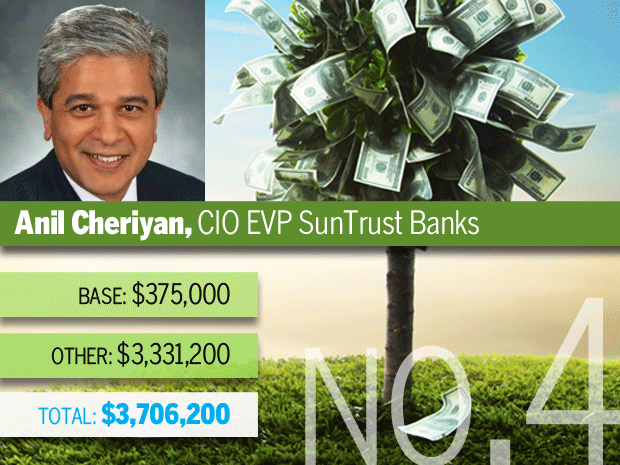 Anil Cheriyan, SunTrust Banks