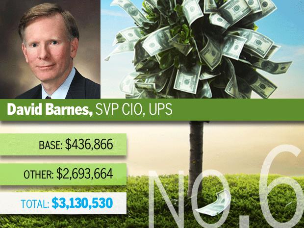David Barnes, UPS
