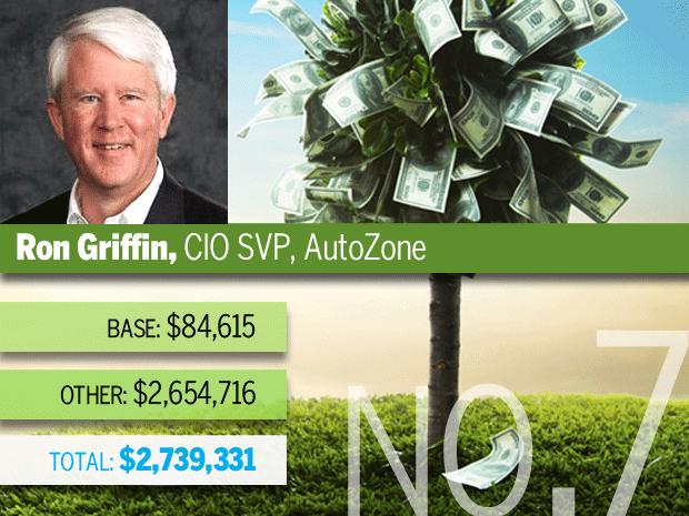 Ron Griffin, AutoZone