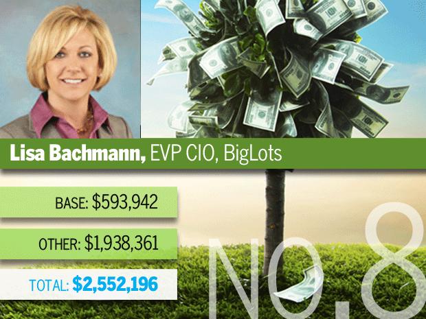 Lisa Bachmann, Big Lots