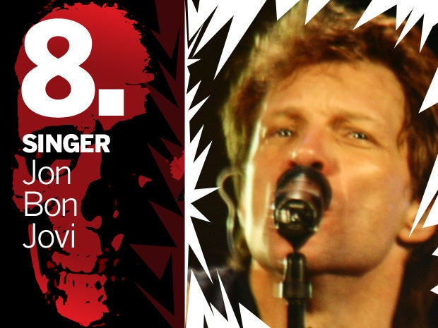 Singer Jon Bon Jovi