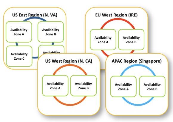 6vz_aws_regions.jpg