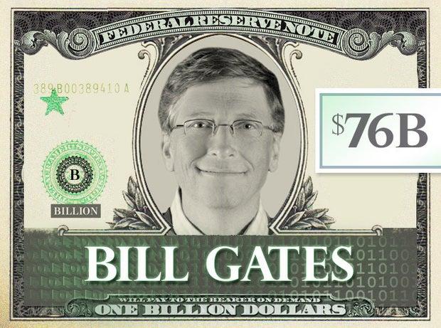 Bill Gates, $76B