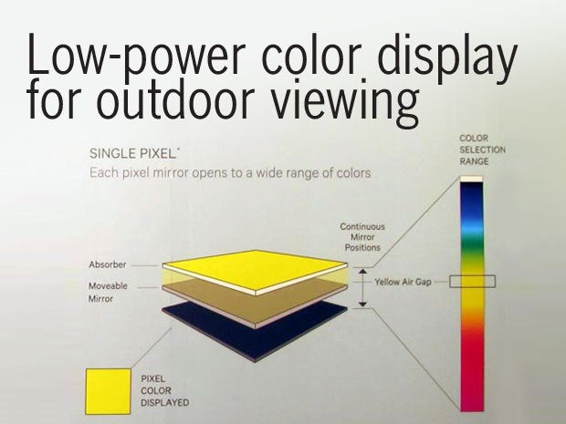 Low-power color display for outdoor viewing