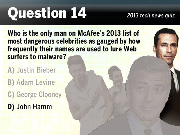 McAfee's 2013 list of most dangerous celebrities