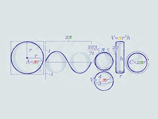 Pi Day Google doodle